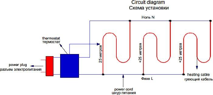 установка карбоновых греющих кабелей